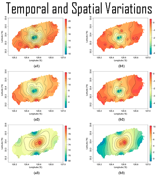 Temporal and Spatial Variations in Water
